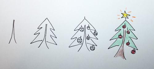 tannenbaum-klein